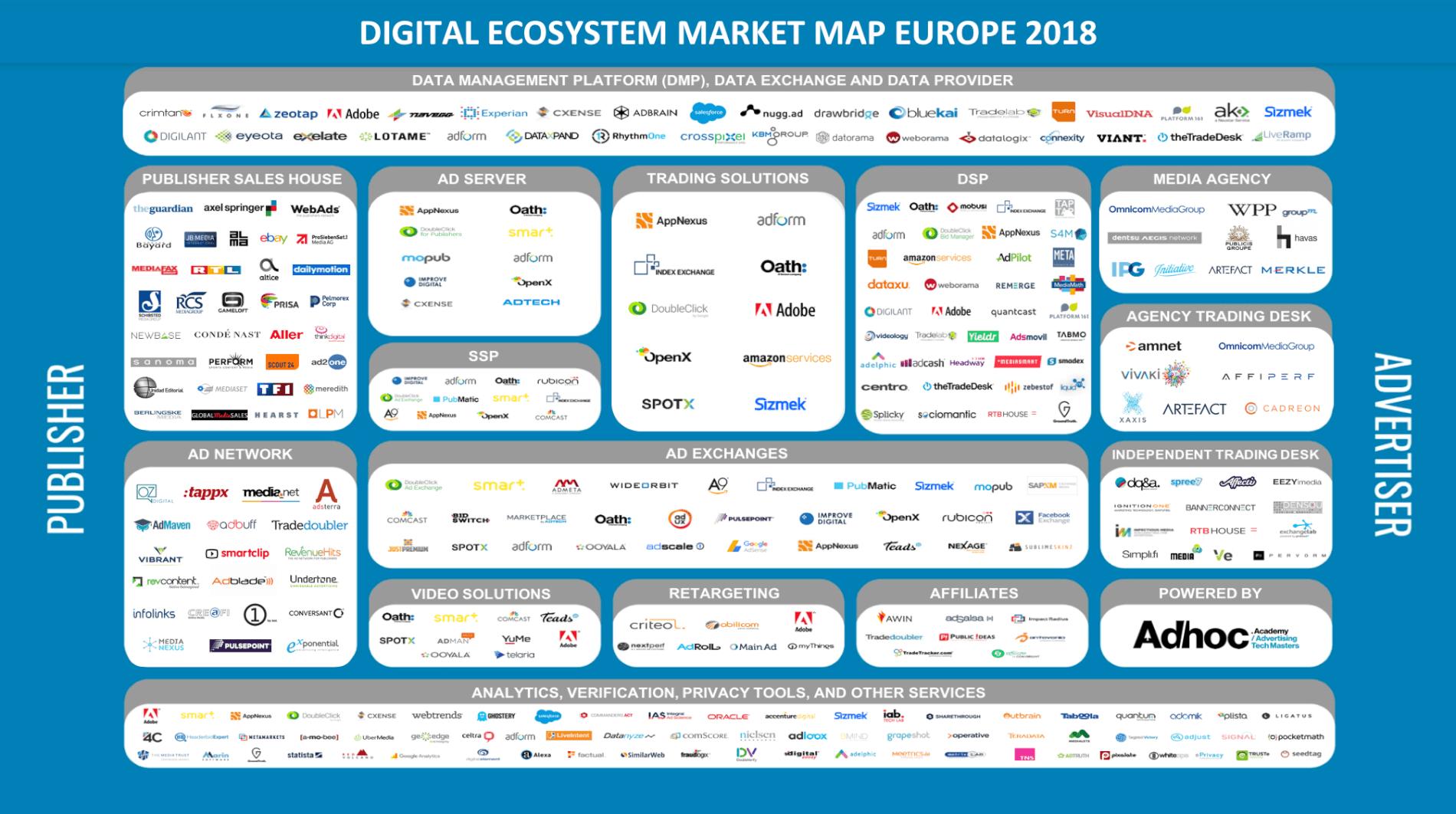 Adhoc_Academy_market_map_2018_EUROPE