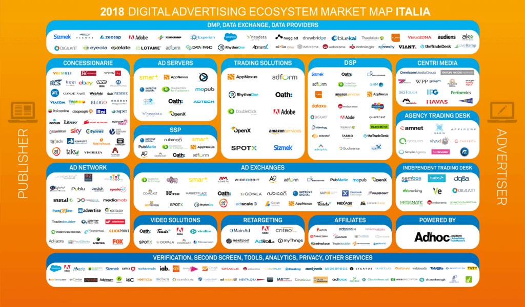 Adhoc_Academy_market_map_2018_Italy