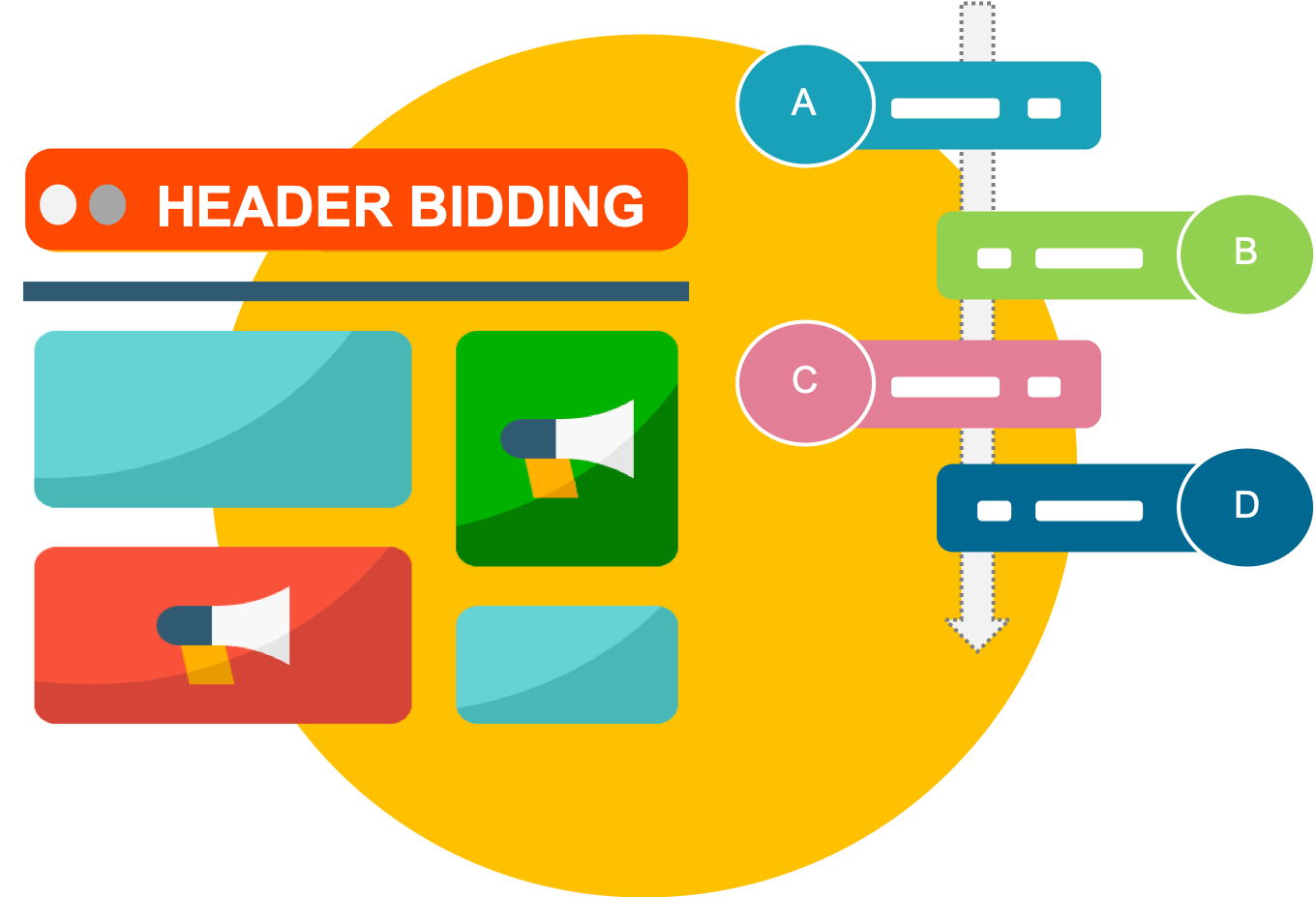 Advanced Programmatic Technique: Header Bidding in-depth