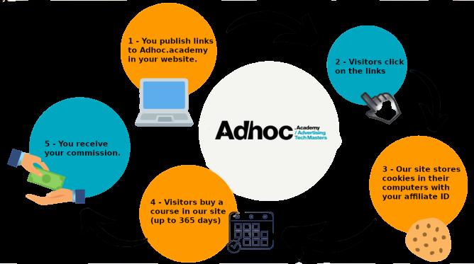 adhoc aff scheme